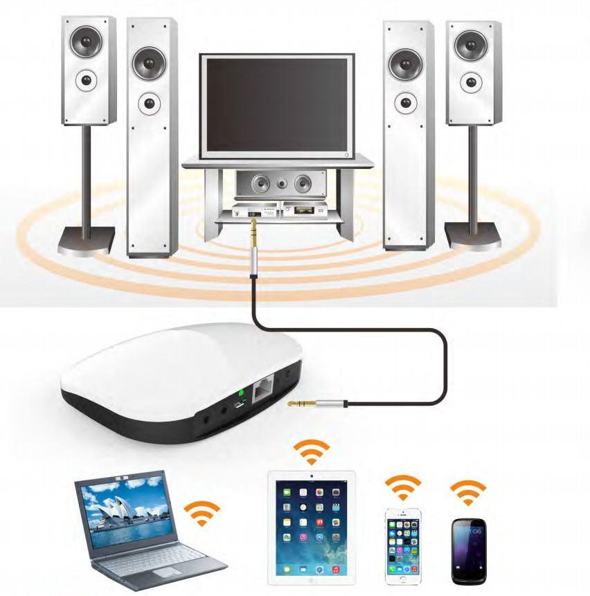 WiFi аудио ресивер